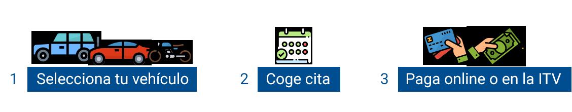 Coge cita online